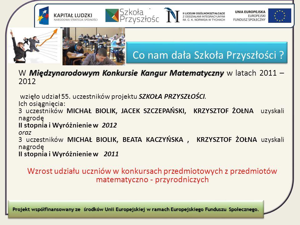 Co nam dała Szkoła Przyszłości ? Międzynarodowym Konkursie Kangur Matematyczny W Międzynarodowym Konkursie Kangur Matematyczny w latach 2011 – 2012 wz