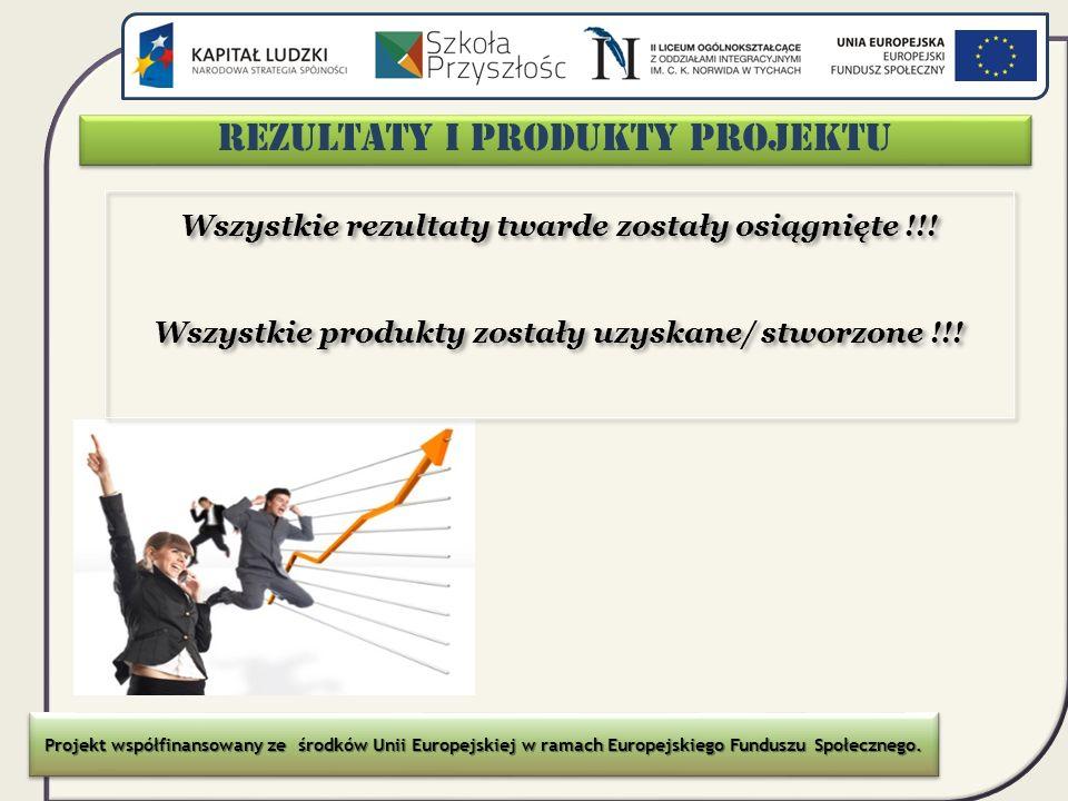 Rezultaty i produkty projektu Projekt współfinansowany ze środków Unii Europejskiej w ramach Europejskiego Funduszu Społecznego. Wszystkie rezultaty t