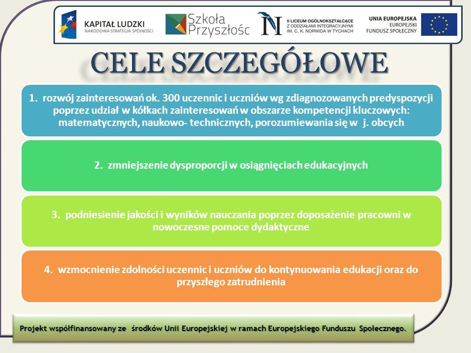 Projekt współfinansowany ze środków Unii Europejskiej w ramach Europejskiego Funduszu Społecznego. CELE SZCZEGÓŁOWE CELE SZCZEGÓŁOWE 1. rozwój zainter