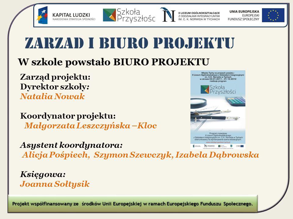 DZIA Ł ANIA W RAMACH PROJEKTU Wszystkie zajęcia dla uczestników projektu były bezpłatne!!.