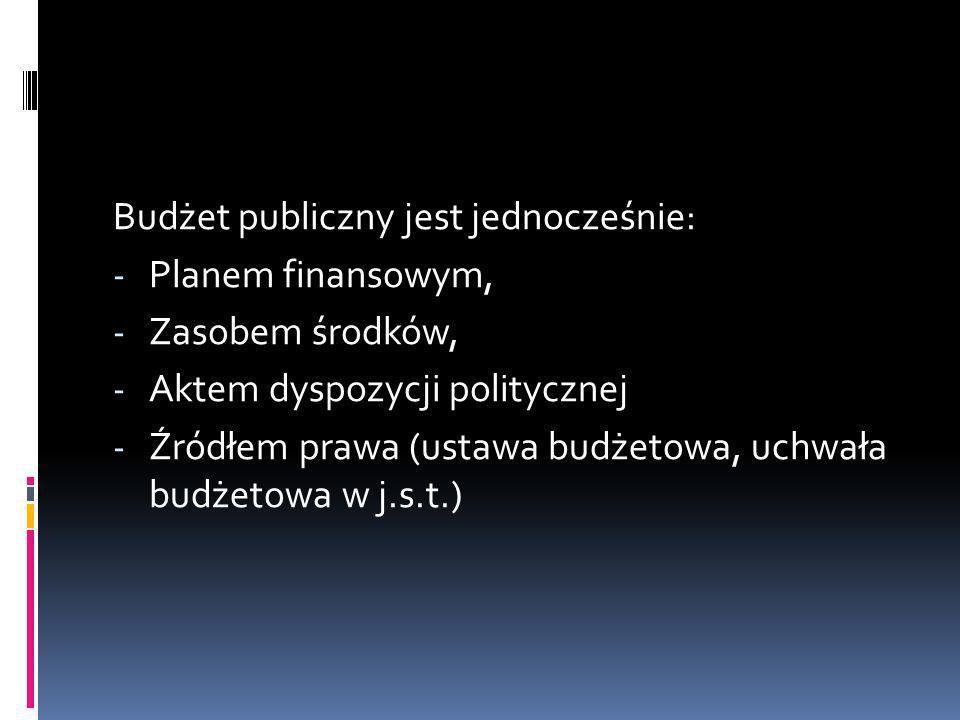 Budżet publiczny jest jednocześnie: - Planem finansowym, - Zasobem środków, - Aktem dyspozycji politycznej - Źródłem prawa (ustawa budżetowa, uchwała