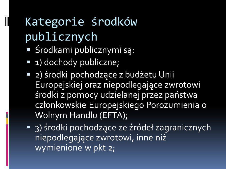 Kategorie środków publicznych Środkami publicznymi są: 1) dochody publiczne; 2) środki pochodzące z budżetu Unii Europejskiej oraz niepodlegające zwro