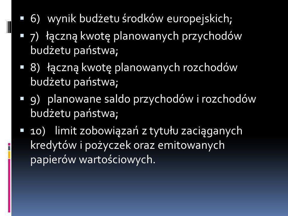 6) wynik budżetu środków europejskich; 7) łączną kwotę planowanych przychodów budżetu państwa; 8) łączną kwotę planowanych rozchodów budżetu państwa;