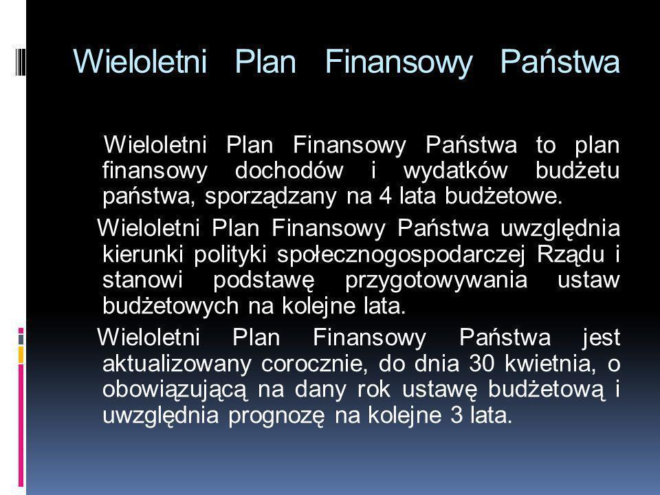 Wieloletni Plan Finansowy Państwa Wieloletni Plan Finansowy Państwa to plan finansowy dochodów i wydatków budżetu państwa, sporządzany na 4 lata budże