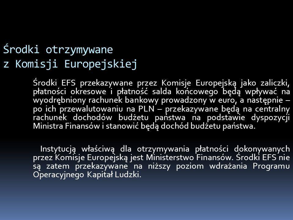 Środki otrzymywane z Komisji Europejskiej Środki EFS przekazywane przez Komisje Europejską jako zaliczki, płatności okresowe i płatność salda końcoweg