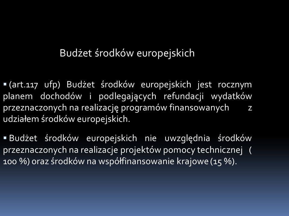 Budżet środków europejskich (art.117 ufp) Budżet środków europejskich jest rocznym planem dochodów i podlegających refundacji wydatków przeznaczonych