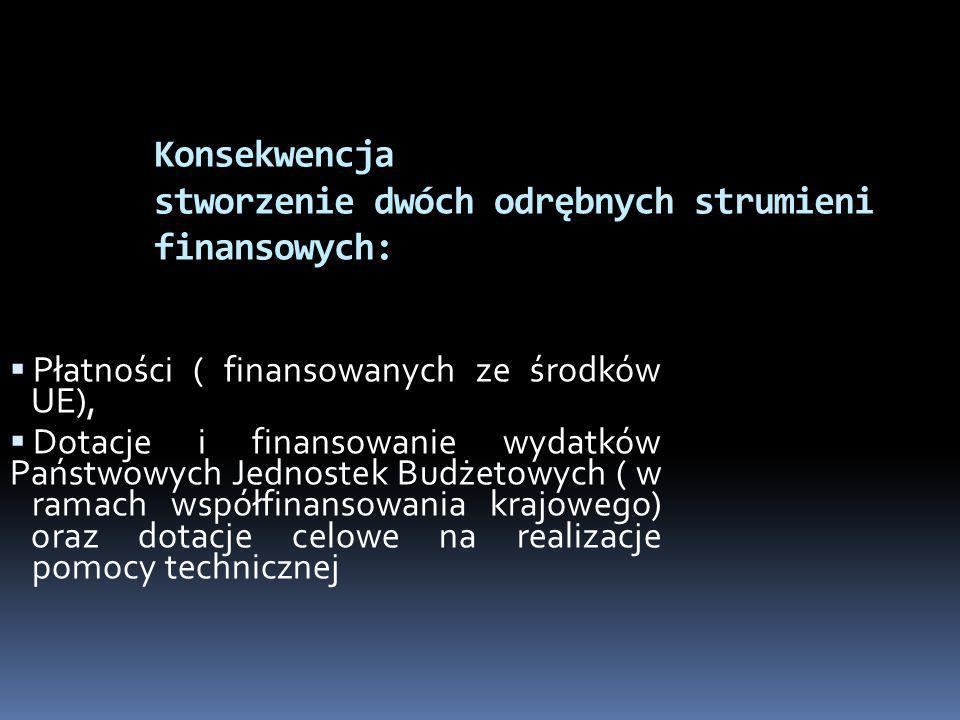 Konsekwencja stworzenie dwóch odrębnych strumieni finansowych: Płatności ( finansowanych ze środków UE), Dotacje i finansowanie wydatków Państwowych J