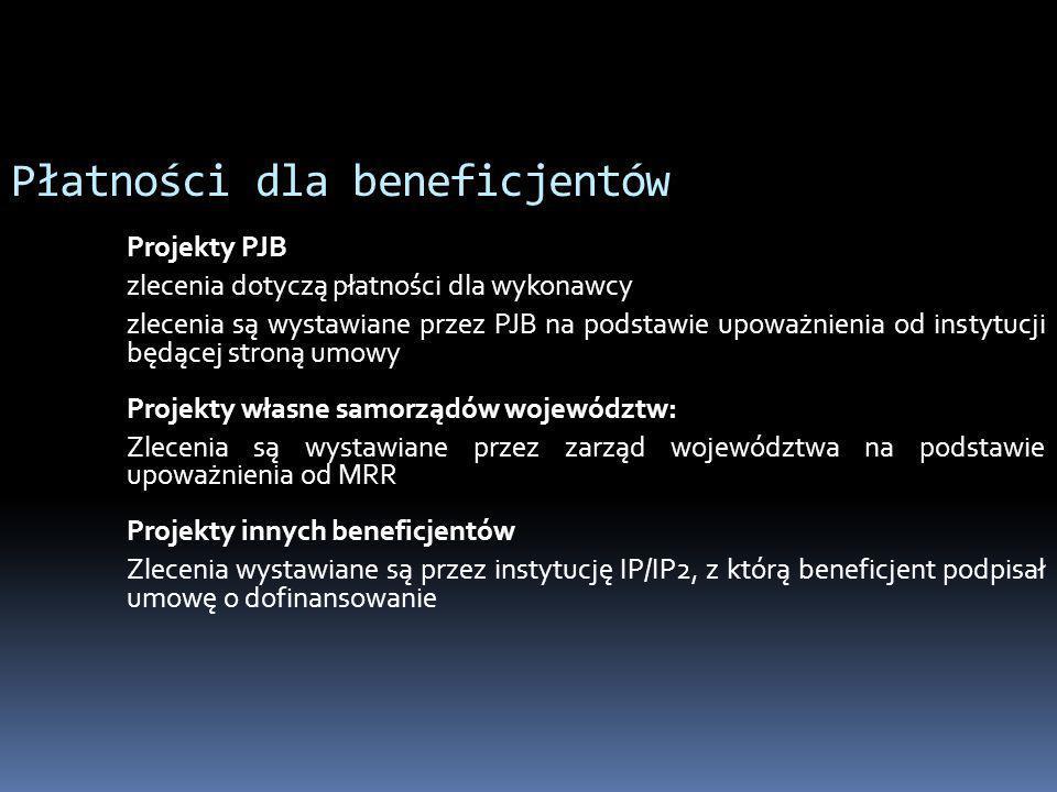 Płatności dla beneficjentów Projekty PJB zlecenia dotyczą płatności dla wykonawcy zlecenia są wystawiane przez PJB na podstawie upoważnienia od instyt