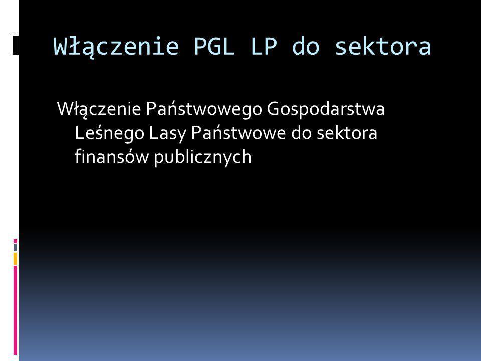 Włączenie PGL LP do sektora Włączenie Państwowego Gospodarstwa Leśnego Lasy Państwowe do sektora finansów publicznych