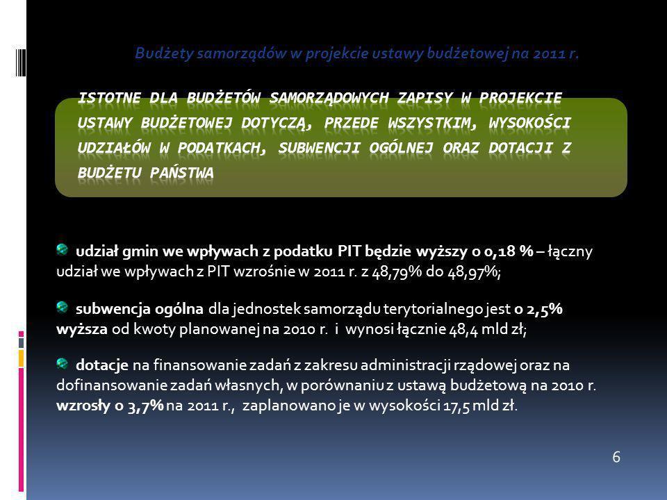 Budżety samorządów w projekcie ustawy budżetowej na 2011 r. udział gmin we wpływach z podatku PIT będzie wyższy o 0,18 % – łączny udział we wpływach z