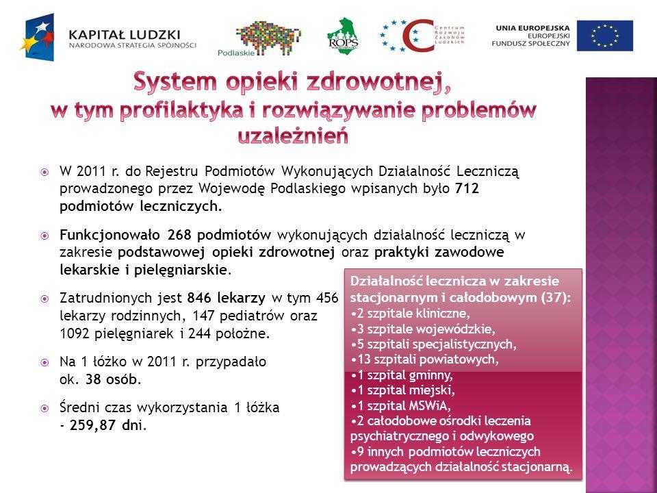 W 2011 r. do Rejestru Podmiotów Wykonujących Działalność Leczniczą prowadzonego przez Wojewodę Podlaskiego wpisanych było 712 podmiotów leczniczych. F