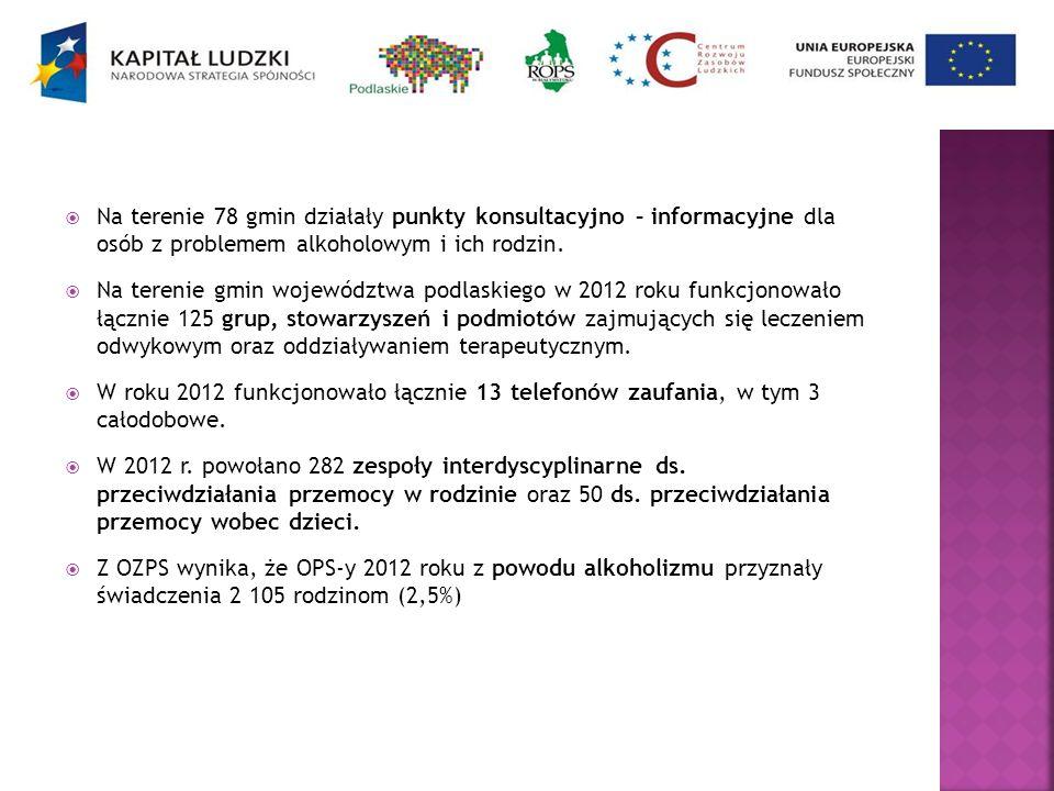 Na terenie 78 gmin działały punkty konsultacyjno – informacyjne dla osób z problemem alkoholowym i ich rodzin. Na terenie gmin województwa podlaskiego