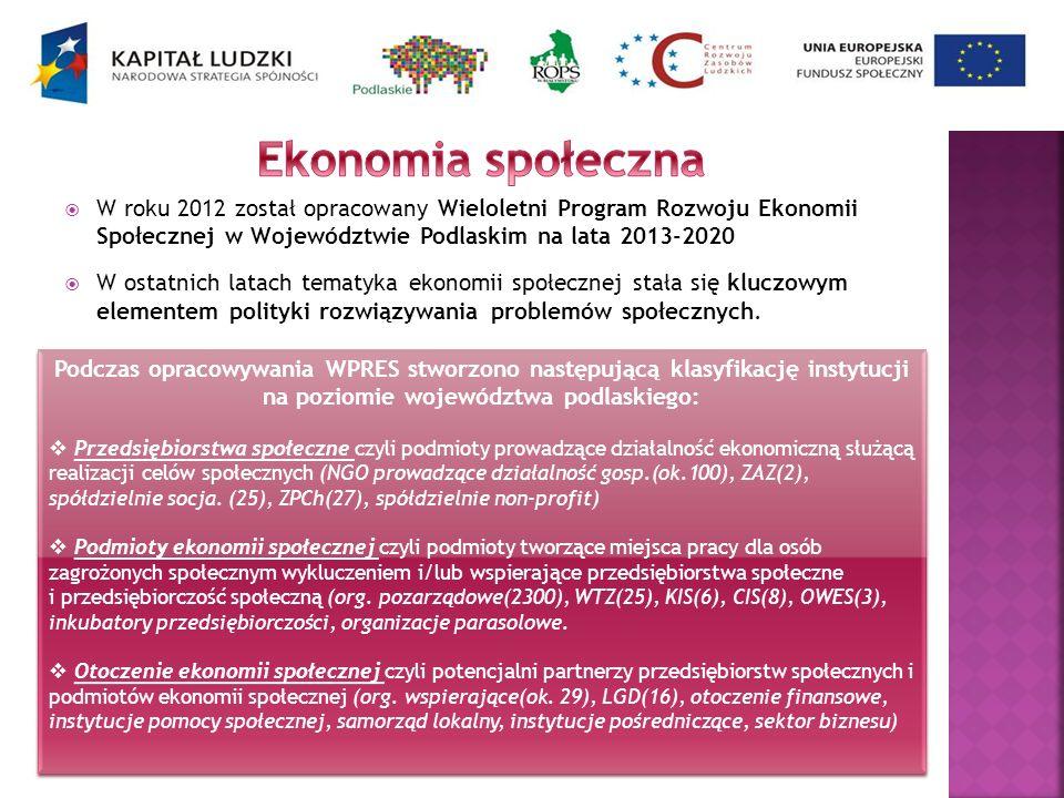 W roku 2012 został opracowany Wieloletni Program Rozwoju Ekonomii Społecznej w Województwie Podlaskim na lata 2013-2020 W ostatnich latach tematyka ek
