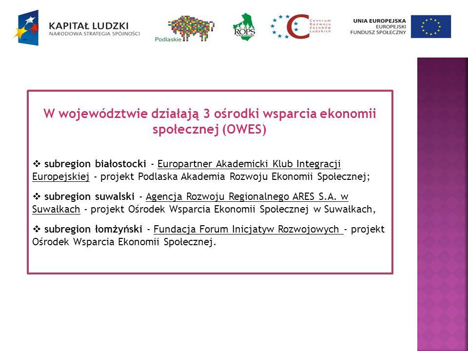 W województwie działają 3 ośrodki wsparcia ekonomii społecznej (OWES) subregion białostocki - Europartner Akademicki Klub Integracji Europejskiej - pr