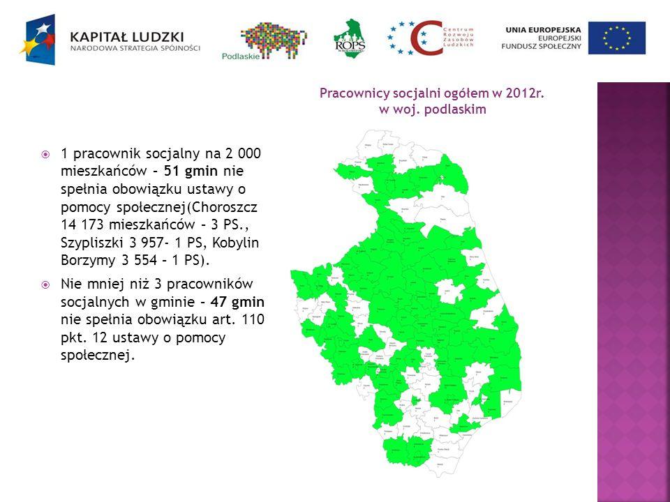 1 pracownik socjalny na 2 000 mieszkańców – 51 gmin nie spełnia obowiązku ustawy o pomocy społecznej(Choroszcz 14 173 mieszkańców – 3 PS., Szypliszki