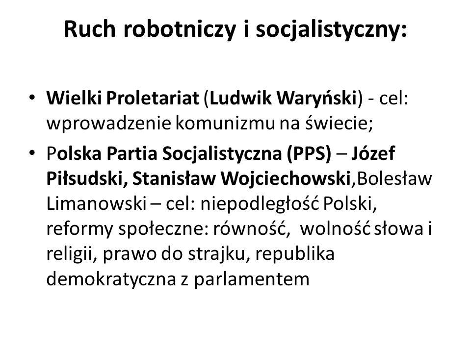 Ruch robotniczy i socjalistyczny: Wielki Proletariat (Ludwik Waryński) - cel: wprowadzenie komunizmu na świecie; Polska Partia Socjalistyczna (PPS) –
