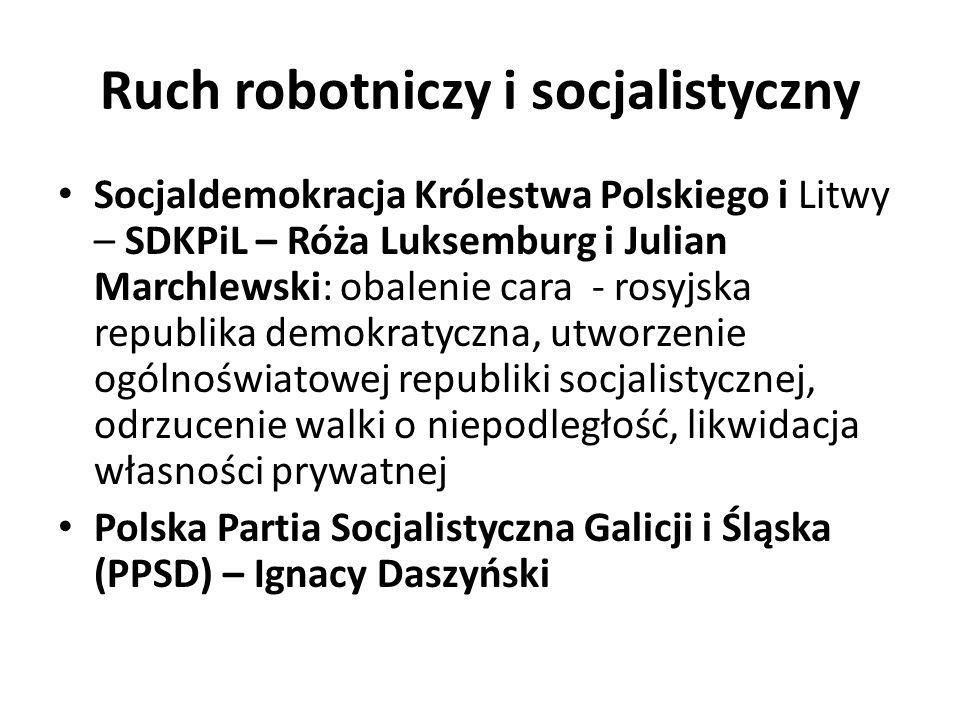 Ruch robotniczy i socjalistyczny Socjaldemokracja Królestwa Polskiego i Litwy – SDKPiL – Róża Luksemburg i Julian Marchlewski: obalenie cara - rosyjsk