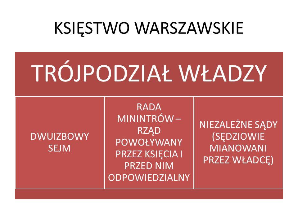 POWSTANIE LISTOPADOWE 1830 dowódcy: Chłopicki, Krukowiecki, Skrzynecki Sowiński i Ordon – obrona Woli; Emilia Plater – powstanie na Litwie