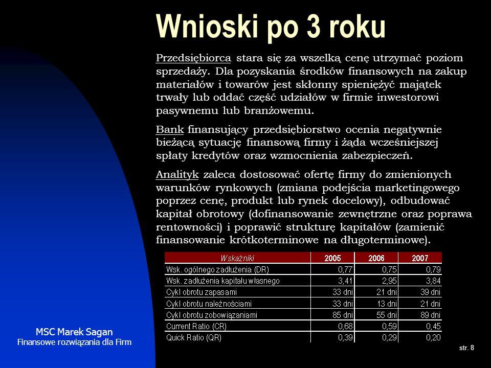 MSC Marek Sagan Finansowe rozwiązania dla Firm str.