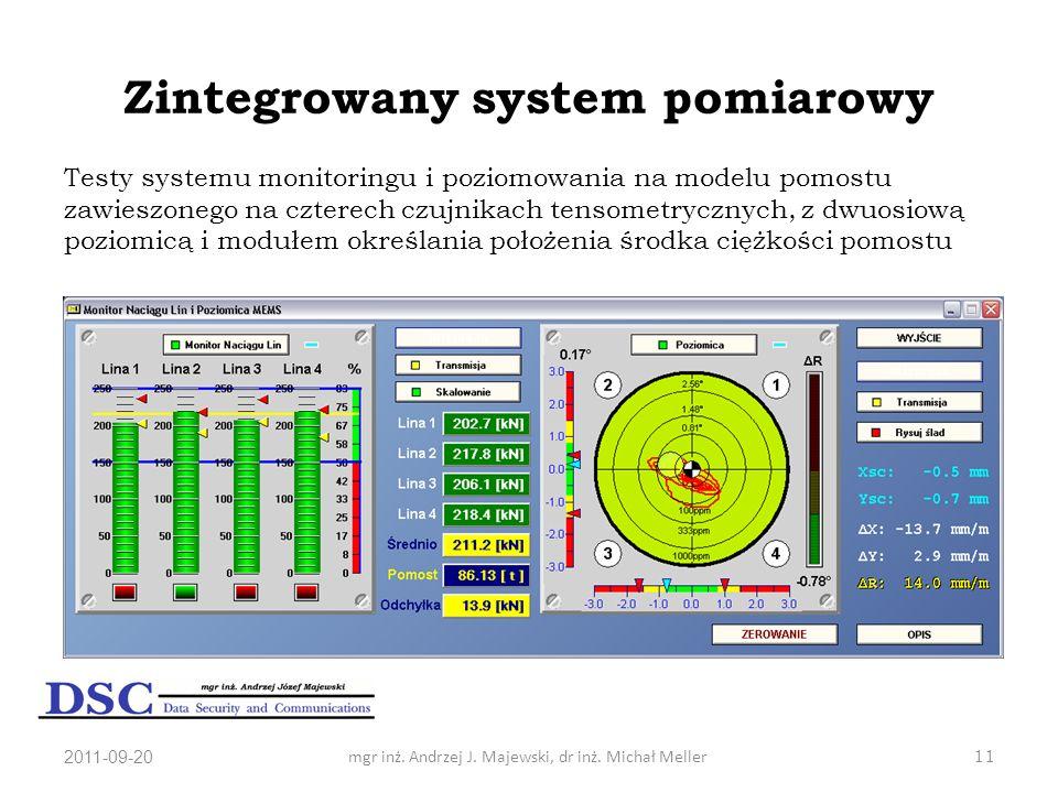 2011-09-20mgr inż. Andrzej J. Majewski, dr inż. Michał Meller11 Zintegrowany system pomiarowy Testy systemu monitoringu i poziomowania na modelu pomos