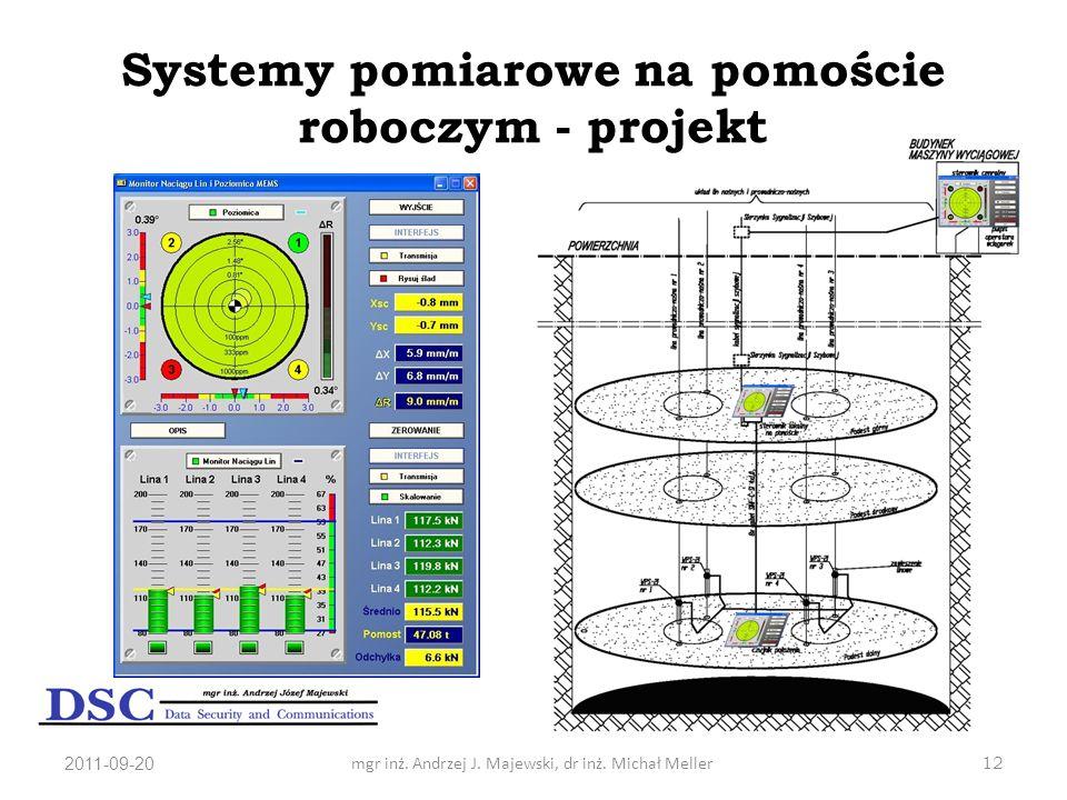 2011-09-20mgr inż. Andrzej J. Majewski, dr inż. Michał Meller12 Systemy pomiarowe na pomoście roboczym - projekt