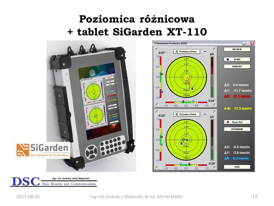 2011-09-20mgr inż. Andrzej J. Majewski, dr inż. Michał Meller15 Poziomica różnicowa + tablet SiGarden XT-110