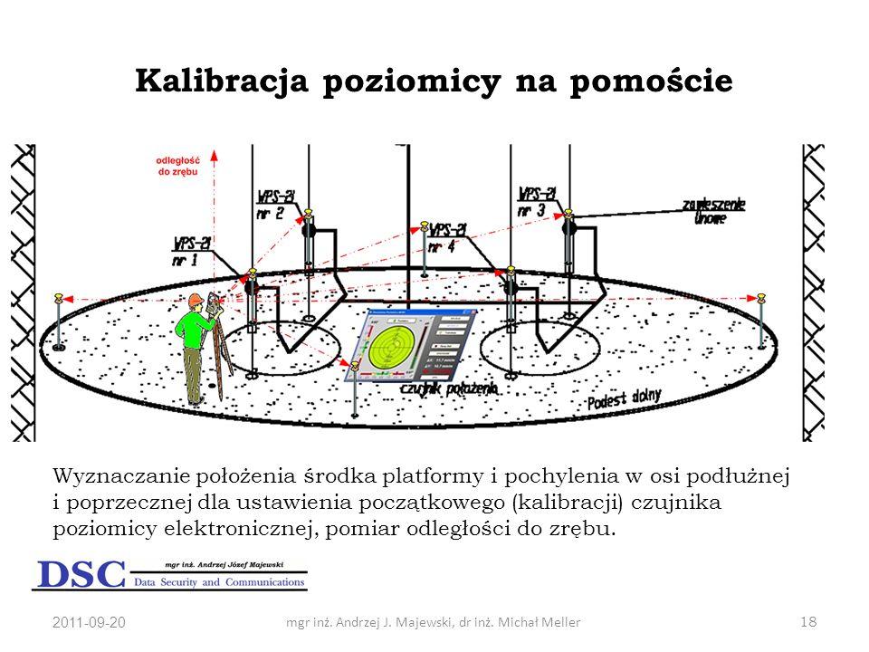2011-09-20mgr inż. Andrzej J. Majewski, dr inż. Michał Meller18 Kalibracja poziomicy na pomoście Wyznaczanie położenia środka platformy i pochylenia w