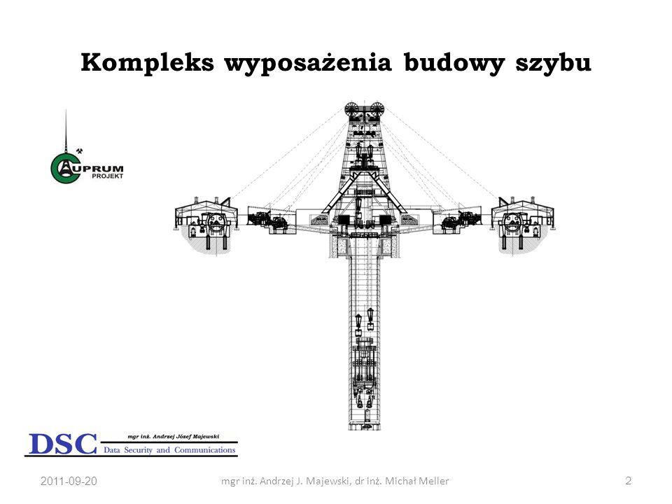 2011-09-20mgr inż. Andrzej J. Majewski, dr inż. Michał Meller2 Kompleks wyposażenia budowy szybu