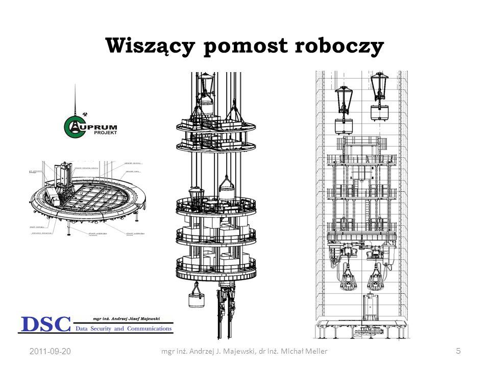 2011-09-20mgr inż. Andrzej J. Majewski, dr inż. Michał Meller5 Wiszący pomost roboczy