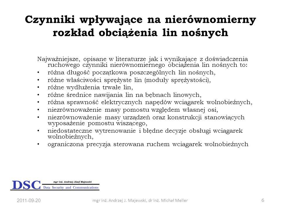 2011-09-20mgr inż. Andrzej J. Majewski, dr inż. Michał Meller6 Czynniki wpływające na nierównomierny rozkład obciążenia lin nośnych Najważniejsze, opi