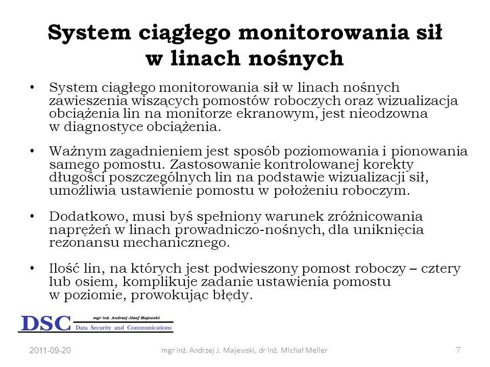 2011-09-20mgr inż. Andrzej J. Majewski, dr inż. Michał Meller7 System ciągłego monitorowania sił w linach nośnych System ciągłego monitorowania sił w