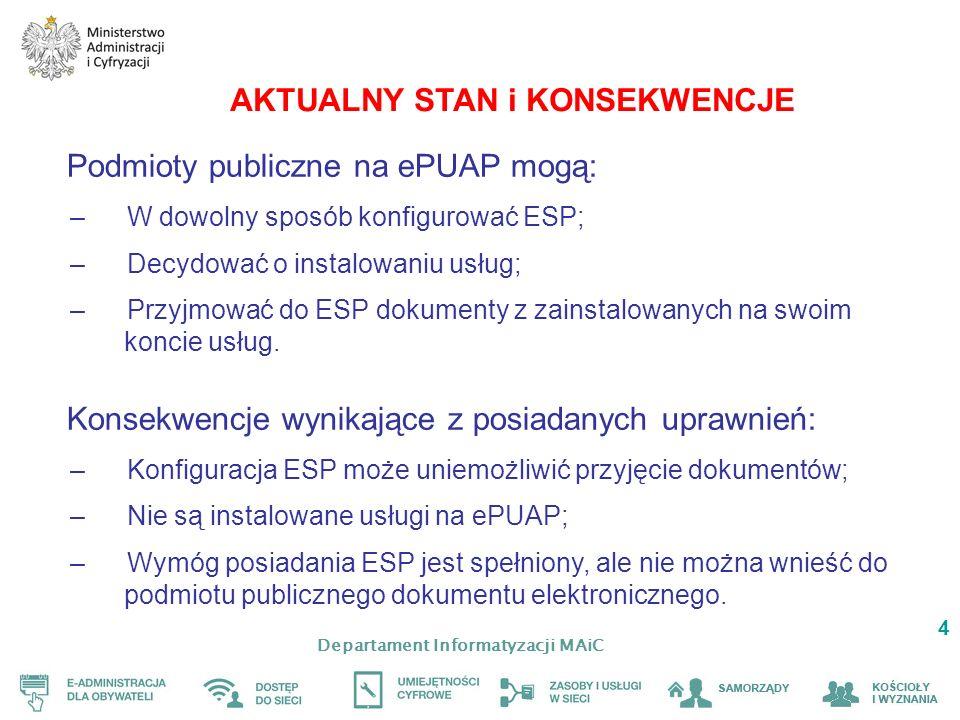 Departament Informatyzacji MAiC 4 AKTUALNY STAN i KONSEKWENCJE Podmioty publiczne na ePUAP mogą: –W dowolny sposób konfigurować ESP; –Decydować o instalowaniu usług; –Przyjmować do ESP dokumenty z zainstalowanych na swoim koncie usług.
