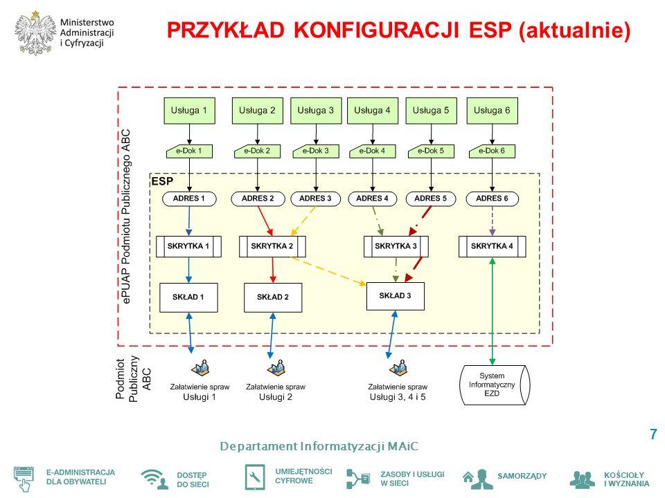 Departament Informatyzacji MAiC 8 PRZYKŁAD KONFIGURACJI ESP (po zmianie)