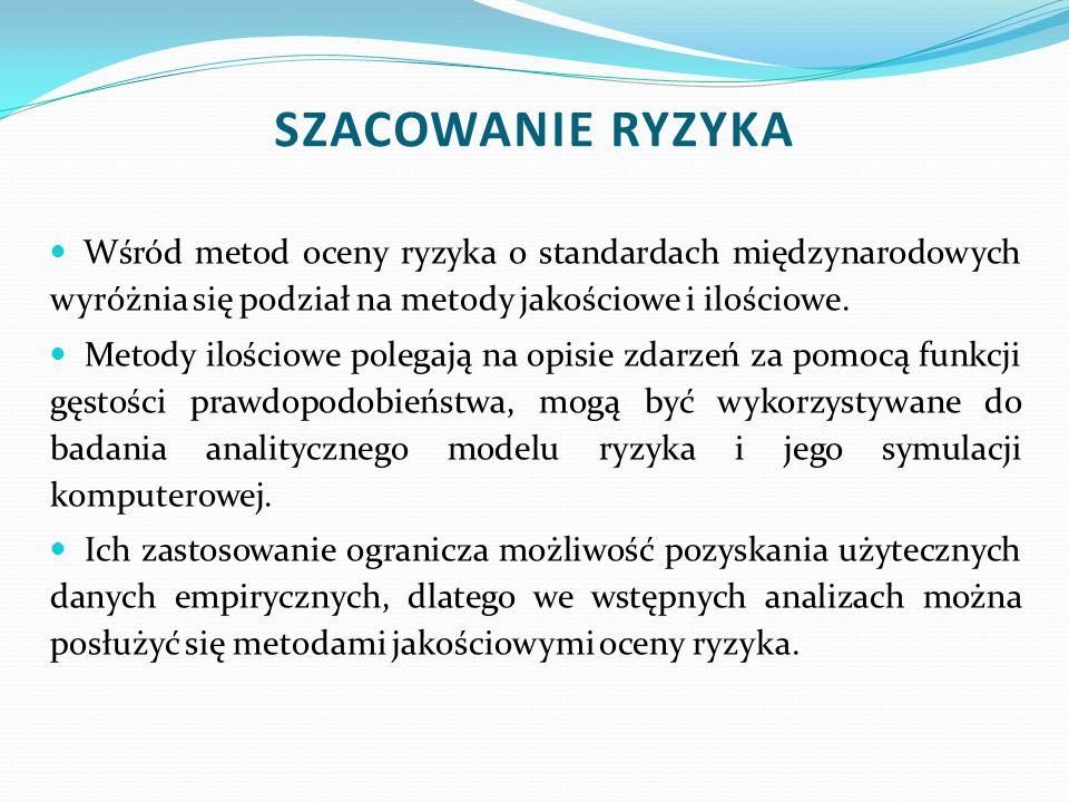 Wśród metod oceny ryzyka o standardach międzynarodowych wyróżnia się podział na metody jakościowe i ilościowe. Metody ilościowe polegają na opisie zda