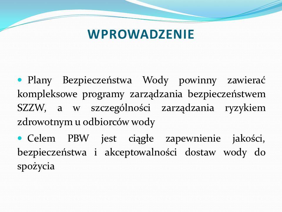 Plany Bezpieczeństwa Wody powinny zawierać kompleksowe programy zarządzania bezpieczeństwem SZZW, a w szczególności zarządzania ryzykiem zdrowotnym u