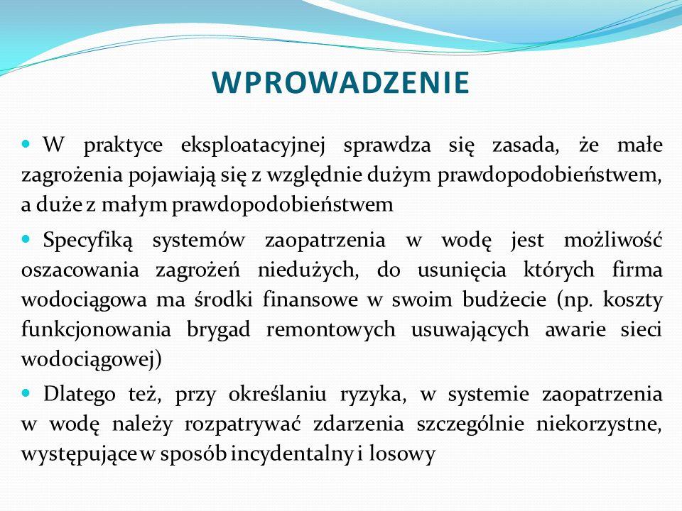 Zasadność wdrażania PBW w systemach zbiorowego zaopatrzenia w wodę (SZZW) jest akceptowana przez większość operatorów systemów, choć pewne obawy budzi perspektywa ich wdrożenia w MSZZW (w większości na obszarach wiejskich) W opinii ankietowanych operatorów istniejące systemy kontroli zapewniają wystarczający poziom ochrony zdrowia, zatem obowiązki sprawozdawcze PBW nie poprawiłyby jakości wody w istotny sposób WPROWADZENIE