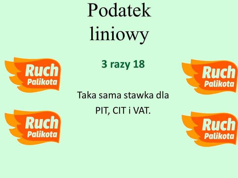 3 razy 18 Taka sama stawka dla PIT, CIT i VAT. Podatek liniowy