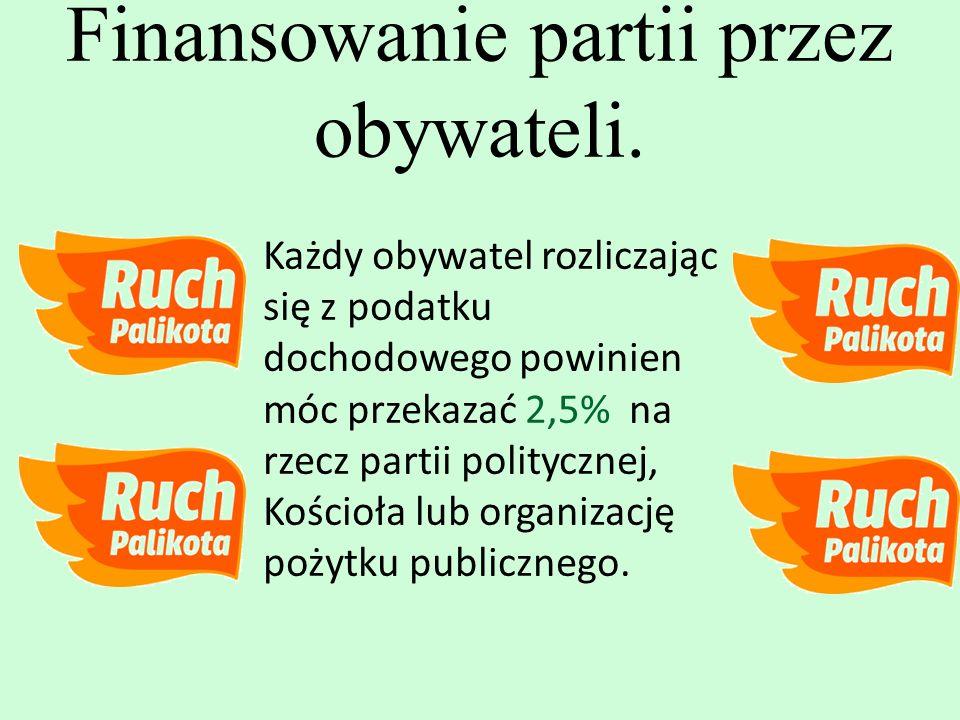 Finansowanie partii przez obywateli.