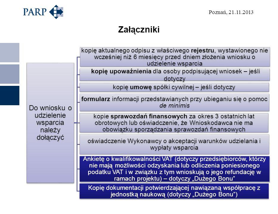 Poznań, 21.11.2013 Załączniki Do wniosku o udzielenie wsparcia należy dołączyć kopię aktualnego odpisu z właściwego rejestru, wystawionego nie wcześni