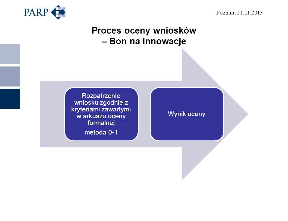 Poznań, 21.11.2013 Proces oceny wniosków – Bon na innowacje Rozpatrzenie wniosku zgodnie z kryteriami zawartymi w arkuszu oceny formalnej metoda 0-1 Wynik oceny