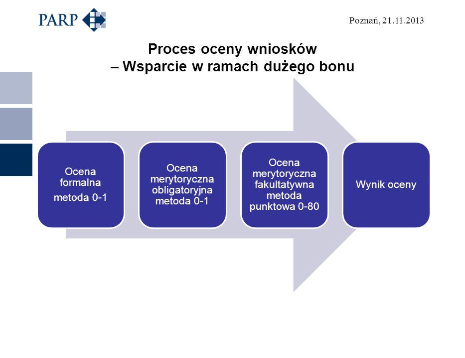 Poznań, 21.11.2013 Proces oceny wniosków – Wsparcie w ramach dużego bonu Ocena formalna metoda 0-1 Ocena merytoryczna obligatoryjna metoda 0-1 Ocena m
