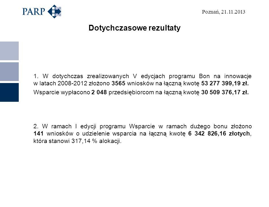 Poznań, 21.11.2013 Dotychczasowe rezultaty 1. W dotychczas zrealizowanych V edycjach programu Bon na innowacje w latach 2008-2012 złożono 3565 wnioskó