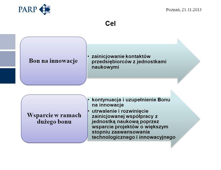 Poznań, 21.11.2013 Cel zainicjowanie kontaktów przedsiębiorców z jednostkami naukowymi Bon na innowacje kontynuacja i uzupełnienie Bonu na innowacje u