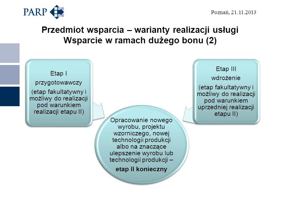 Poznań, 21.11.2013 Przedmiot wsparcia – warianty realizacji usługi Wsparcie w ramach dużego bonu (2) Opracowanie nowego wyrobu, projektu wzorniczego,