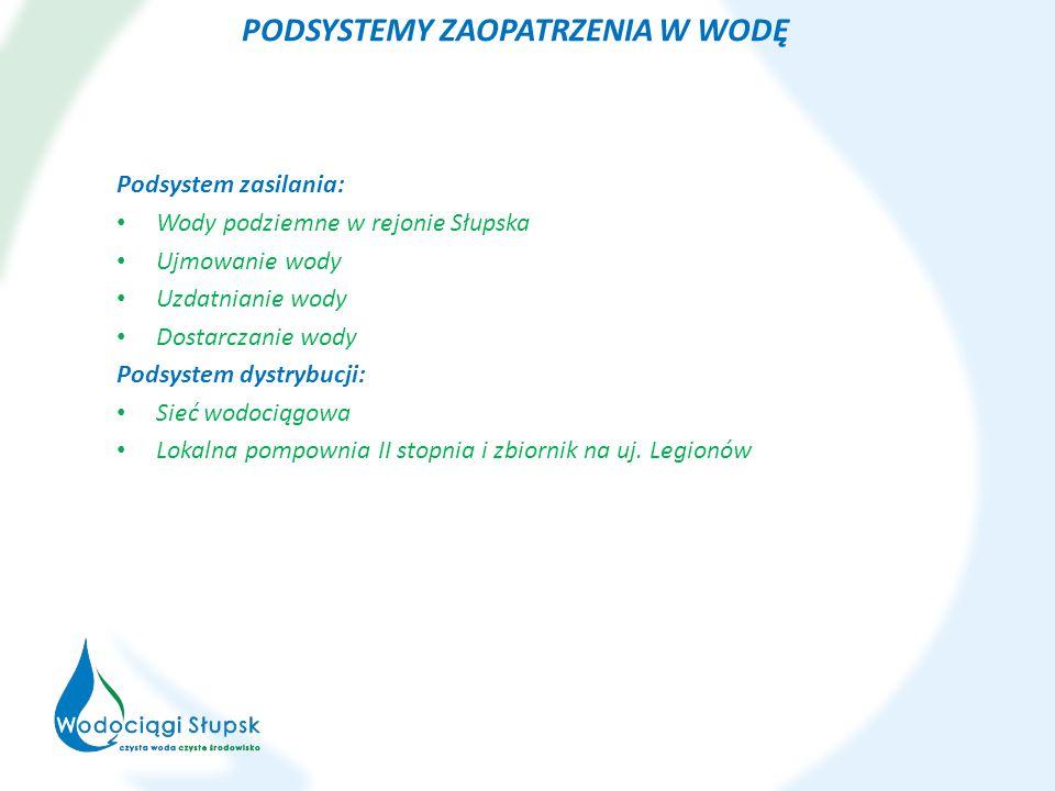 PODSYSTEMY ZAOPATRZENIA W WODĘ Podsystem zasilania: Wody podziemne w rejonie Słupska Ujmowanie wody Uzdatnianie wody Dostarczanie wody Podsystem dystr
