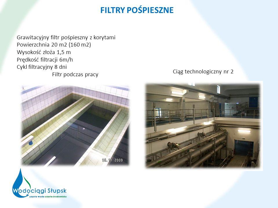 FILTRY POŚPIESZNE Grawitacyjny filtr pośpieszny z korytami Powierzchnia 20 m2 (160 m2) Wysokość złoża 1,5 m Prędkość filtracji 6m/h Cykl filtracyjny 8