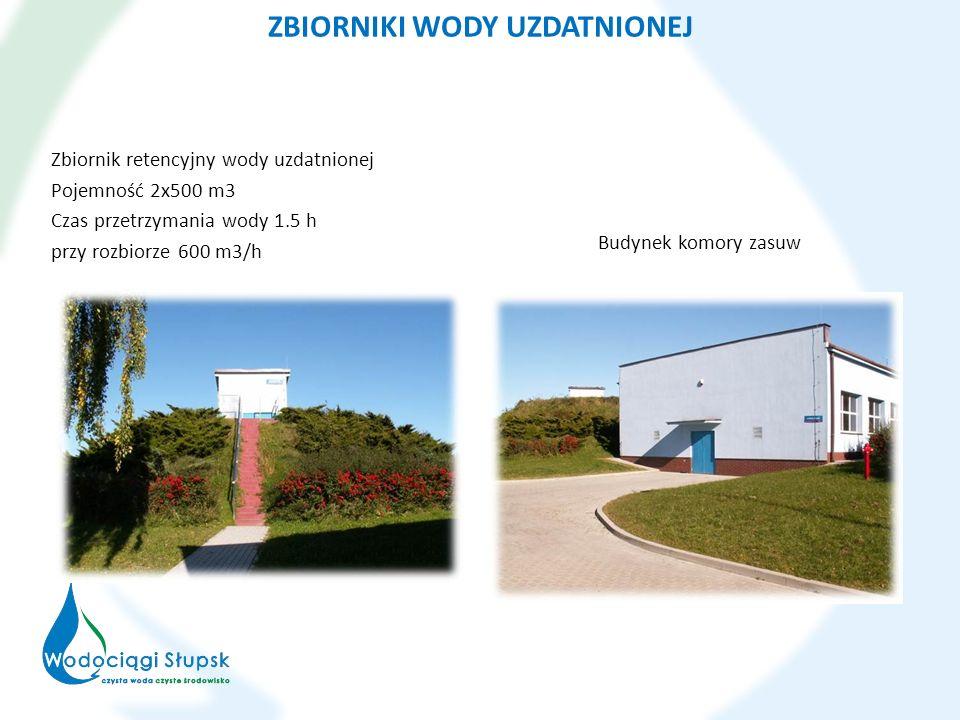 ZBIORNIKI WODY UZDATNIONEJ Zbiornik retencyjny wody uzdatnionej Pojemność 2x500 m3 Czas przetrzymania wody 1.5 h przy rozbiorze 600 m3/h Budynek komor