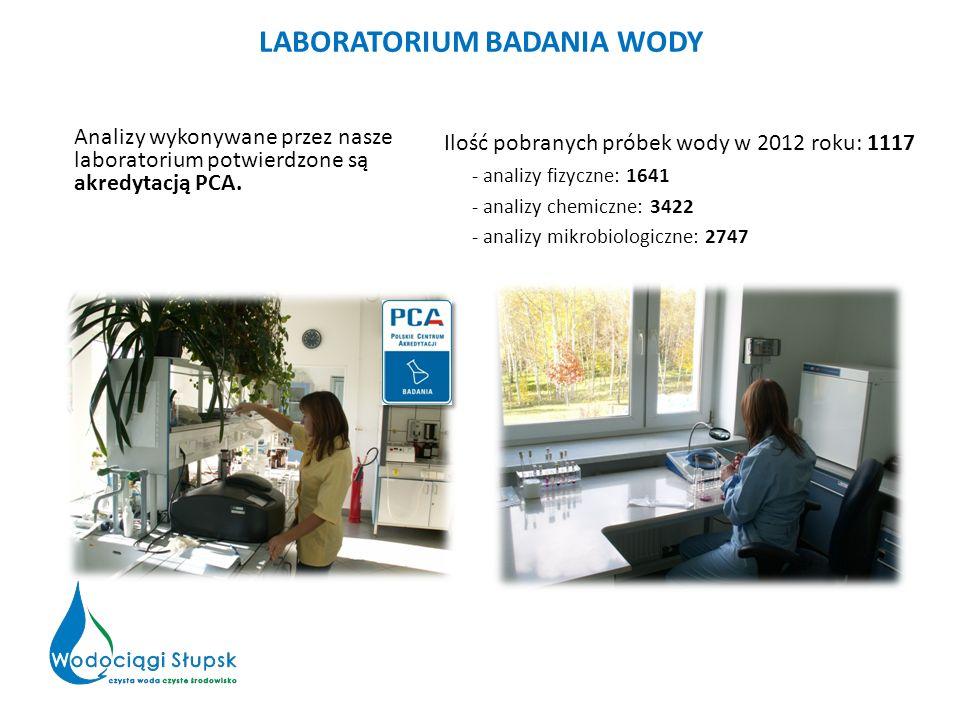 LABORATORIUM BADANIA WODY Analizy wykonywane przez nasze laboratorium potwierdzone są akredytacją PCA. Ilość pobranych próbek wody w 2012 roku: 1117 -