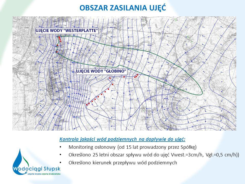 OBSZAR ZASILANIA UJĘĆ Kontrola jakości wód podziemnych na dopływie do ujęć: Monitoring osłonowy (od 15 lat prowadzony przez Spółkę) Określono 25 letni