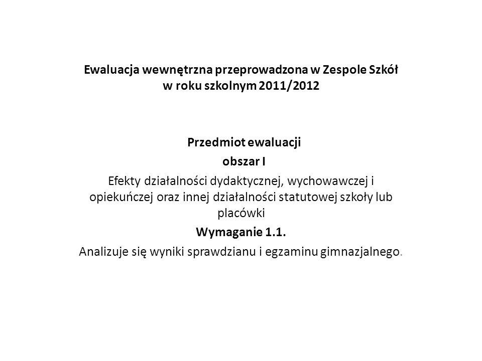 Ewaluacja wewnętrzna przeprowadzona w Zespole Szkół w roku szkolnym 2011/2012 Przedmiot ewaluacji obszar I Efekty działalności dydaktycznej, wychowawc